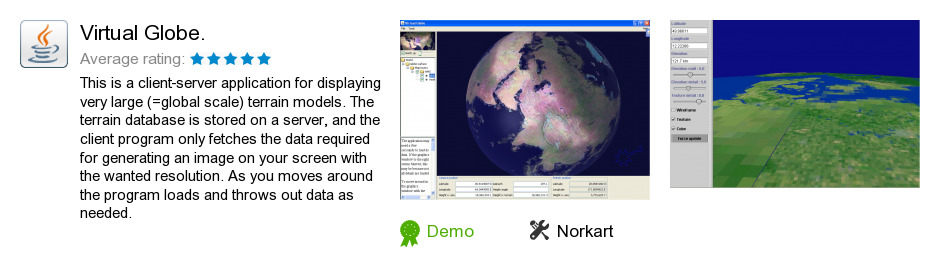 Virtual Globe.